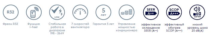 Electrolux Fusion ULTRA DC Inverter в Омске