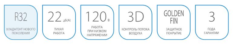 сплит-система Ballu серии Eco Smart