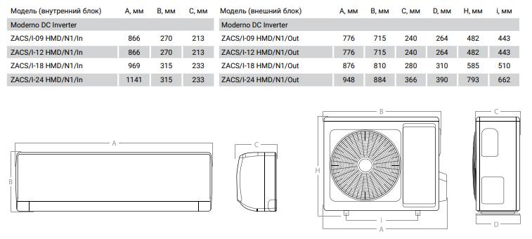 Размеры Zanussi ZACS/I-HMD/N1 Moderno DC Inverter