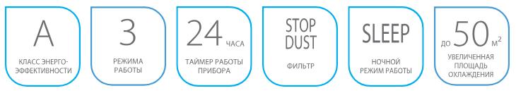 Мобильный кондиционер Ballu Smart PRO